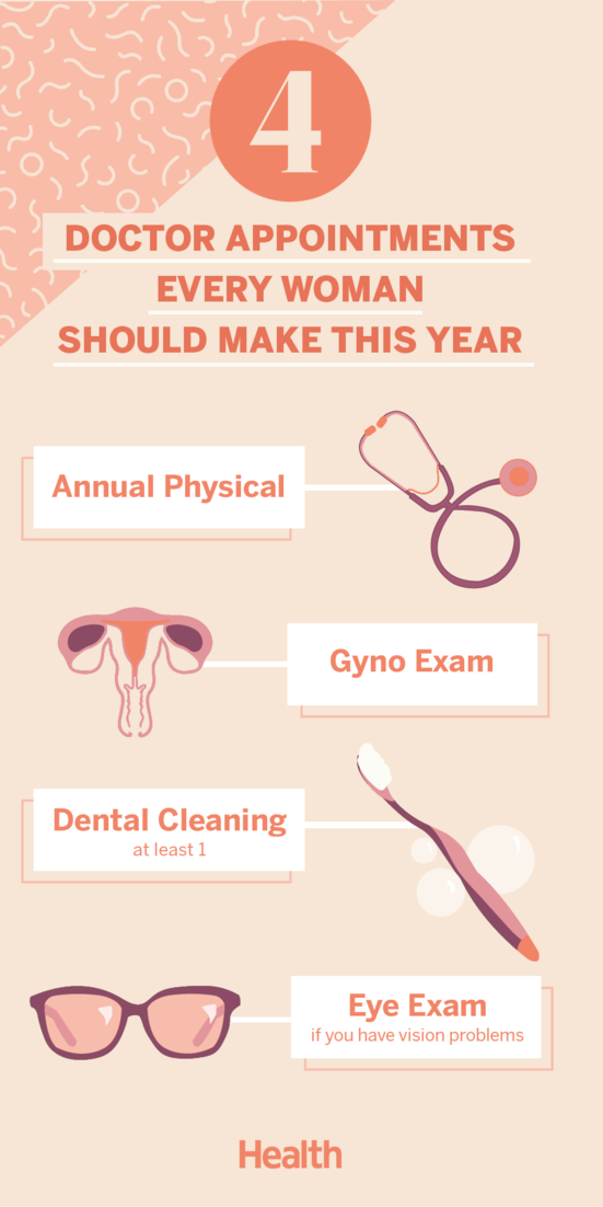 4 Doctor Appointments Every Woman Needs This Year