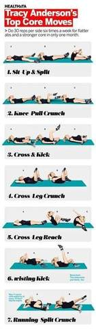 The 7 Best Ab Exercises That Are All Over Pinterest Health