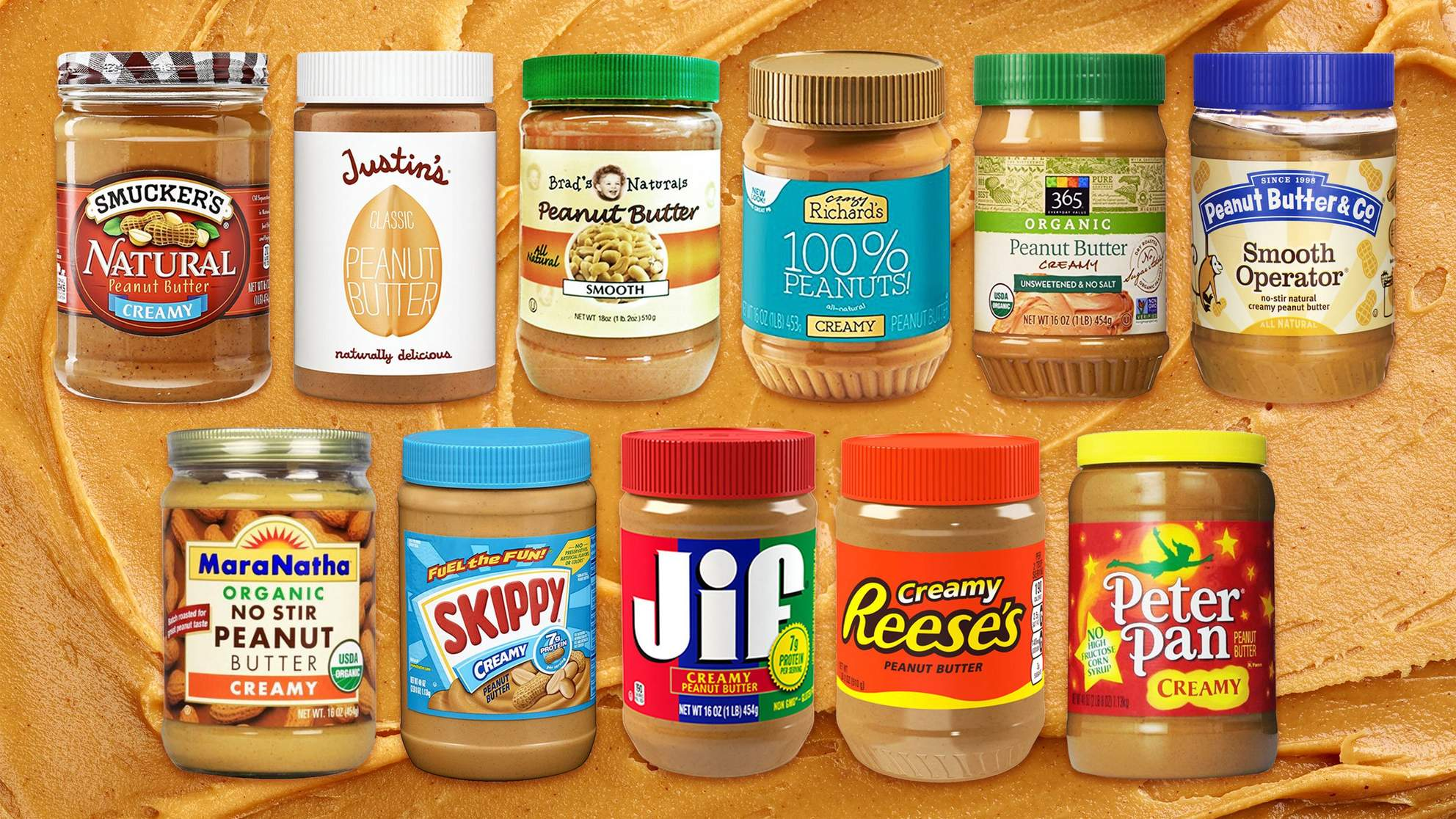 I Tried 11 Peanut Butters and Here's the Best One