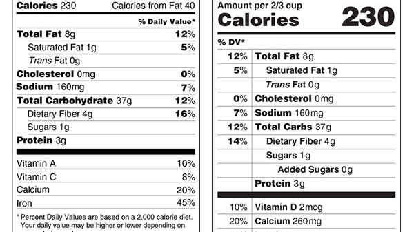 How Food Labels Are Changing (and Why Some Companies Don't Like It)