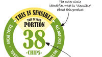 Foodie Friday: Sensible Portions Veggie Chips