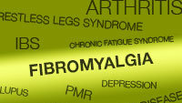 fibromyalgia-diagnosis-confusing